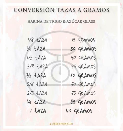 Tablas de conversion tazas a gramos Harina & Azucar